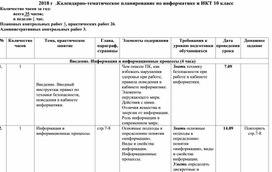 КАЛЕНДАРНО-ТЕМАТИЧЕСКОЕ ПЛАНИРОВАНИЕ 10 класс. информатика