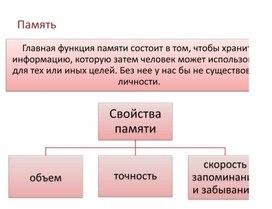 Память. Свойства  памяти Типология памяти. Психология в схемах.