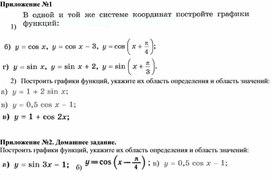1y = sinx и у = cos х, их свойства и графики_Приложение к уроку