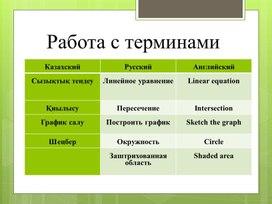 Решение систем неравенств с двумя переменными_Презентация