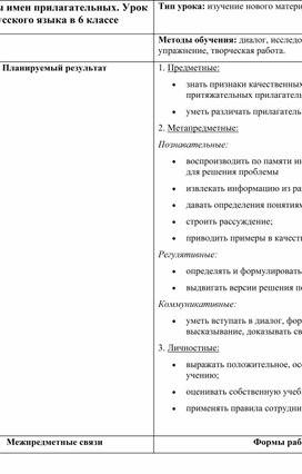 Групповая работа на уроке русского языка в 6-ом классе