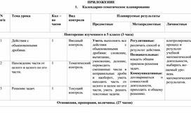 Календарно-тематическое планирование (6 класс математика С.М.Никольский)