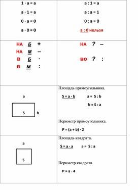 Памятки ученику( математика)