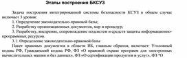 Этапы построения БКСУЗ.docx