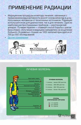 К уроку по радиации.