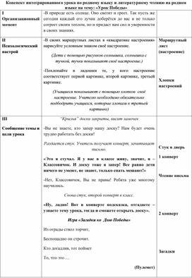 Конспект интегрированного урока по родному языку и литературному чтению на родном языке на тему: «Урок Победы»