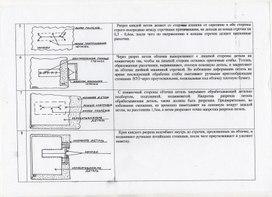 """Технологическая карта """"Обработка застежки вытачными планками"""""""