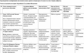 """Среднесрочное планирование уроков литературы в 6 казахском классе по теме""""Уроки доброты"""""""