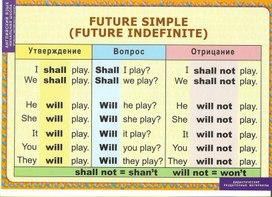 Дидактические раздаточные материалы  по английскому языку (2-4 классы)