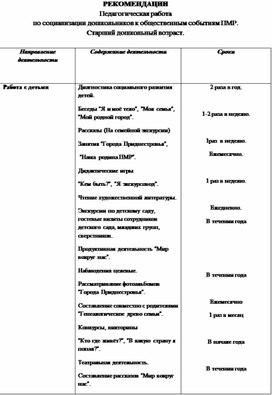 """Рекомендации """"Педагогическая работа  по социализации дошкольников к общественным событиям ПМР"""""""