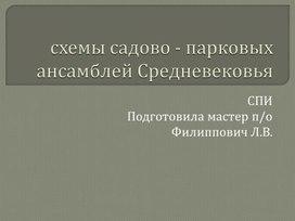 Практическое пособие по ОП.06 Основы садово- паркового искусства. Схемы садово - парковых ансамблей Средневековья