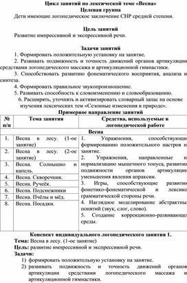"""Конспекты логопедических занятий по лексической теме """"Весна"""""""