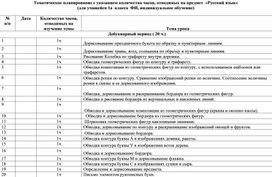 Тематическое планирование по русскому  языку  для обучающихся с ограниченными возможностями здоровья (1 класс)