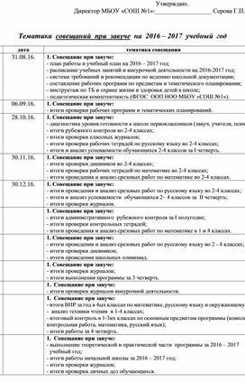 План совещаний заместителя директора по УВР (начальная школа)