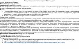 """Технологическая карта по внеурочной деятельности """"Легендарный кукурузник"""""""