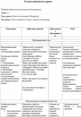 План-схема урока в английского языка 3 класс УМК Форвард