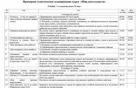 """Тематическое планирование по внеурочной деятельности """"Мир деятельности"""" 1 класс"""
