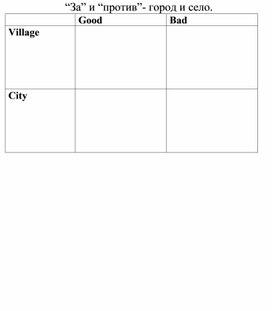 Таблицы для уроков английского языка
