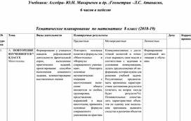 КТП математика 8 класс, учебник Ю.Н.Макарычев