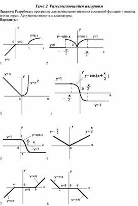 Тема 2. Разветвляющийся алгоритм