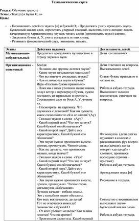 Раздел: Обучение грамоте Тема: «Звук [о] и буква О, о»