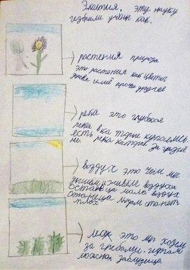"""Приложение №2 к проекту """"Что такое экология?"""" (2 класс, """"Я - исследователь"""", внеурочная деятельность)"""