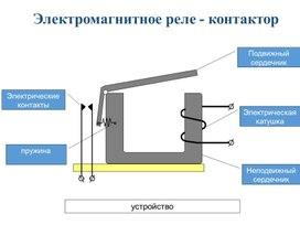Урок 30_Электромагнитное реле