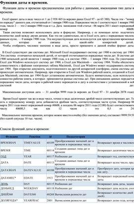 Электронная таблица Microsoft Excel