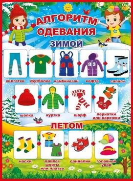 Алгоритм одевания зимой