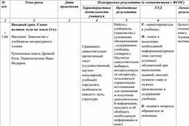 Тематическое планирование предусмотрено для домашнего обучения 3 класса Литературное чтение Школа России