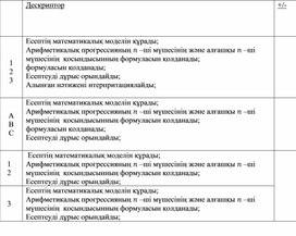 Дескриптор (2)