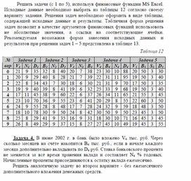 Использование финансовых функций Microsoft Excel