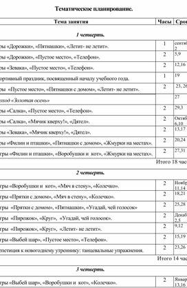 Рабочая программа занятий кружка  «Русские народные подвижные игры». 1 класс