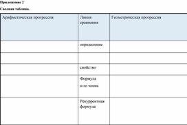 Приложение 2 (сводная таблица)