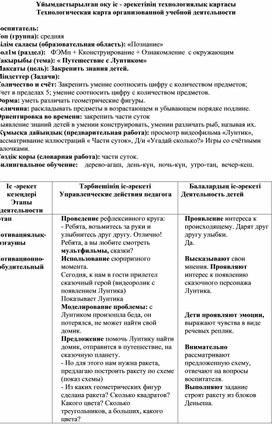 """Технологическая карта на тему:"""" Путешествие с Лунтиком """""""