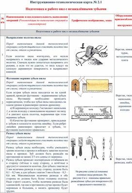 Инструкционно-технологическая карта № 2.1  Подготовка к работе пил с незакалёнными зубьями