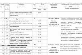 КТП 9 А информатика 2018-2019