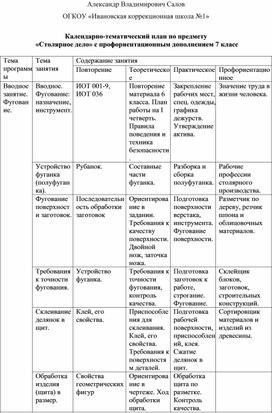 Календарно-тематический план по предмету  «Столярное дело» с профориентационным дополнением 7 класс