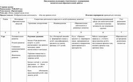 Циклограмма календарно-тематического  планирования воспитательно-образовательной  работы