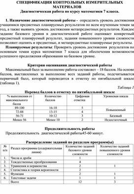 Спецификация  входной контрольной работы по математике 8 класс.