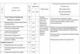 КТП АЛГЕБРА 9