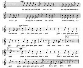 Песни к празднику Пасхи