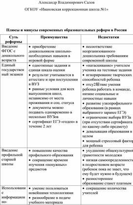 Плюсы и минусы современных образовательных реформ в России