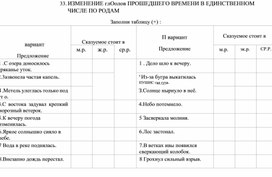 Карточки по русскому языку 4класс