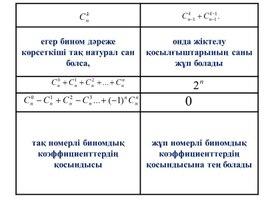 Алгебра_9.1В_Ньютон биномы_Презентация