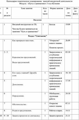 Календарно-тематическое планирование  занятий внеурочной деятельности  «Путь к грамматике» 4 класс