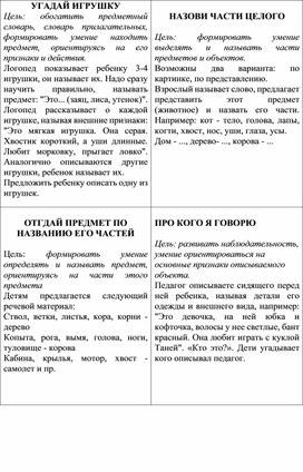 """""""Игры на развитие словарного запаса"""""""