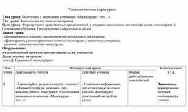 Конспект урока по русскому языку на тему: Подготовка к написанию сочинения «Милосердие – это…»
