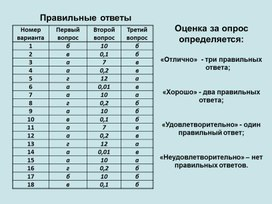 """Учебное пособие """"Мультивибраторы"""""""