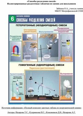 «Способы разделения смесей» Иллюстрированные раздаточные таблички по химии для школьников